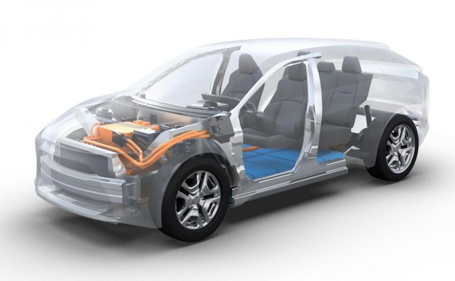 Toyota ogłosiła, że już od 2020 roku będzie wprowadzała na rynek całe serie modeli elektrycznych. A poziom sprzedaży 5,5 mln zelektryfikowanych samochodów chce osiągnąć w 2025 roku, czyli o 5 lat szybciej niż pierwotnie zakładano. Skąd tak radykalne przyspieszenie, jeśli chodzi o samochody elektryczne? Japończycy twierdzą, że wykonali milowy krok w pracach nad technologią baterii litowo-jonowych ze stałym elektrolitem, których gęstość energii (czyli jej ilość zmagazynowana w jednostce masy) ma być dwa razy większa od aktualnych baterii li-ion z płynnym elektrolitem. To odkrycie ma przełożyć się na wydłużenie zasięgu. Skok technologiczny sprawił, że teraz Toyota deklaruje wprowadzenie w najbliższym czasie aż 10 samochodów elektrycznych, w tym 6 modeli globalnych. I tu do akcji wkraczają Suzuki, Daihatsu i Subaru