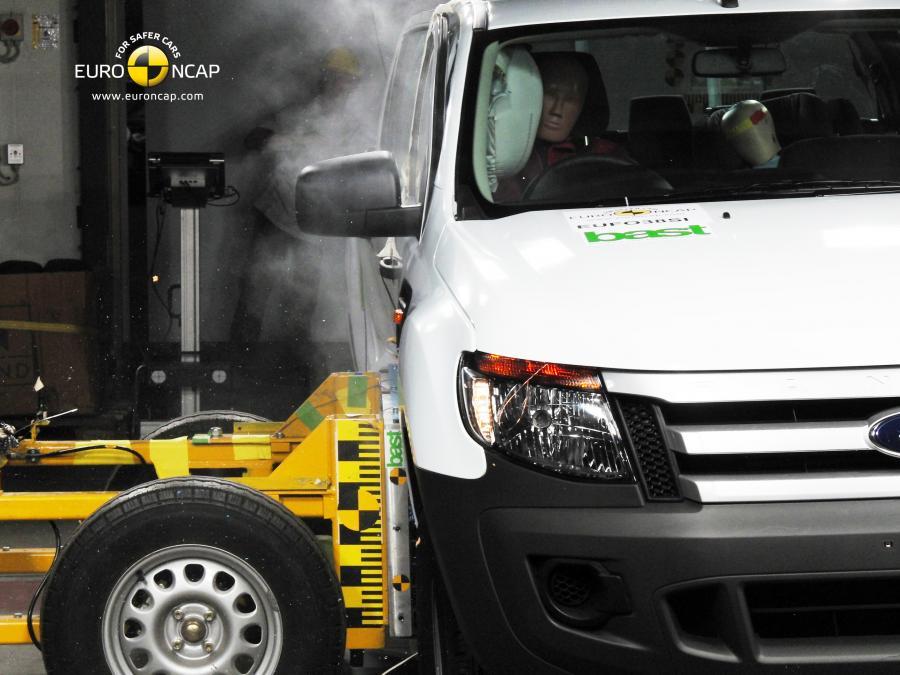 Euro NCAP przeprowadził kolejną serię testów zderzeniowych