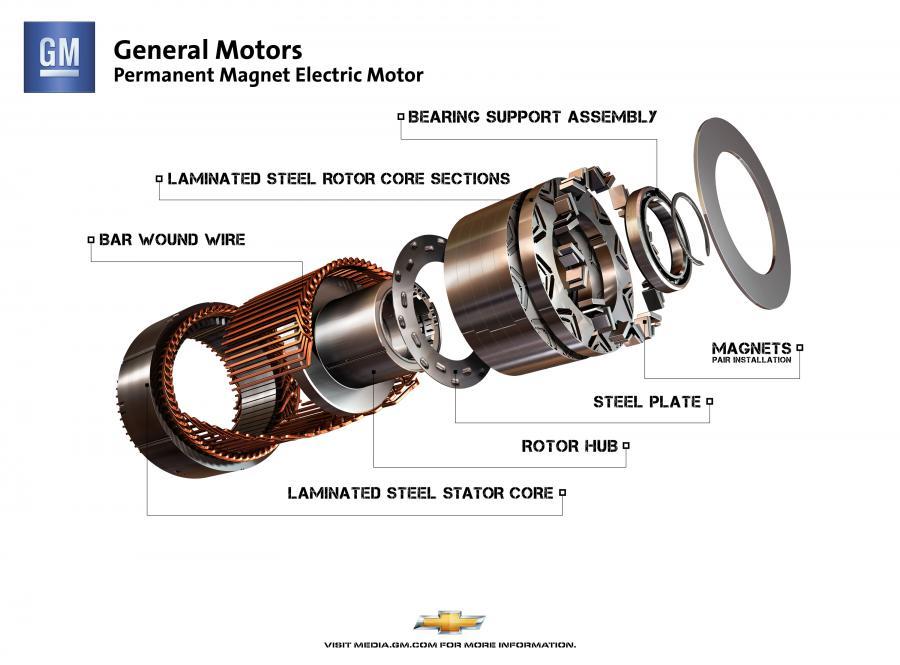 Dzieło inżynierów GM