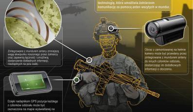 Nowy projekt oferowany przez jednego z największych militarnych potentatów – BAE Systems