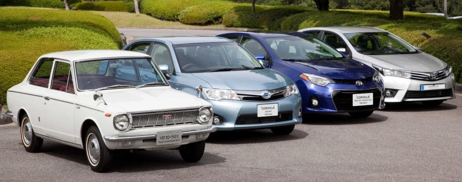 Toyota corolla - kolejne generacje