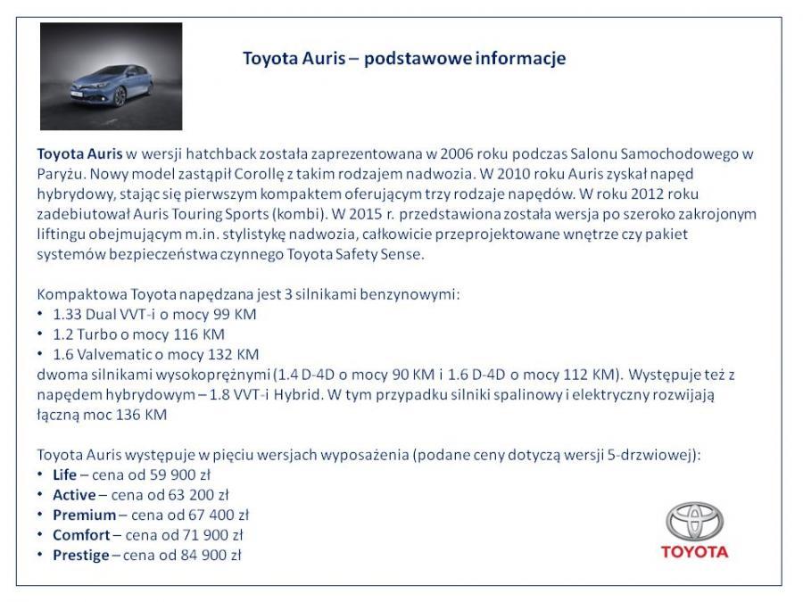 Toyota auris - podstawowe informacje